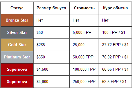Рейкбек на сайте PokerStars