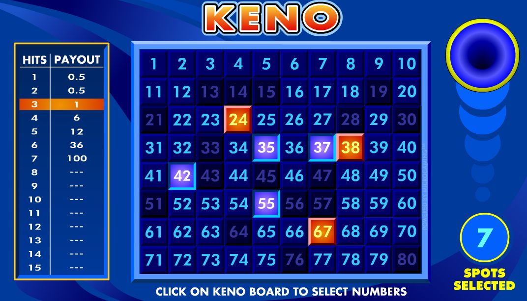 Игра Кено - описание правил лотереи
