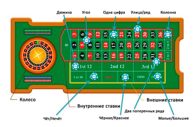 Игровые автоматы играть бесплатно ракушки