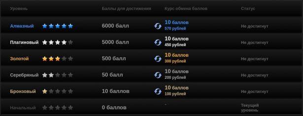 Игры автоматы онлайн клубничка